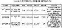 北京市质监局产品质量监督抽查 3批次瓷砖胶粘剂不合格
