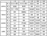 居然之家北京店09年瓷砖品牌销售排行榜